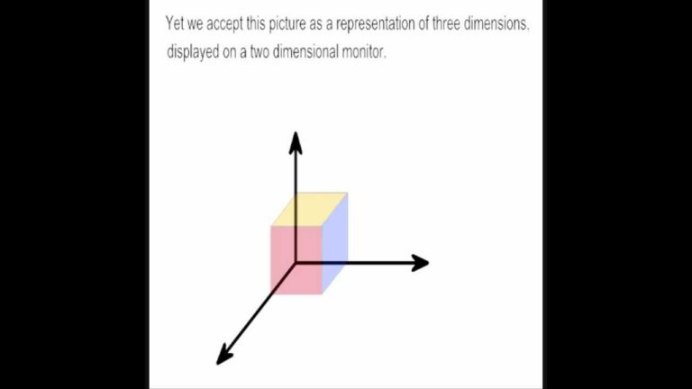 How To Draw More Than Three Dimensions