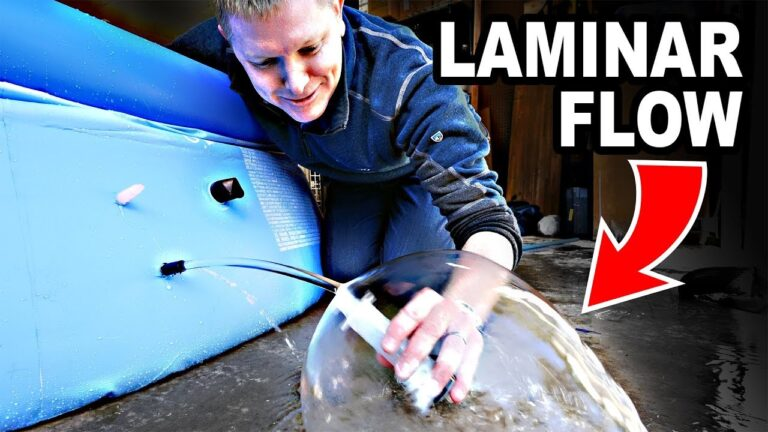What Is Laminar Flow?